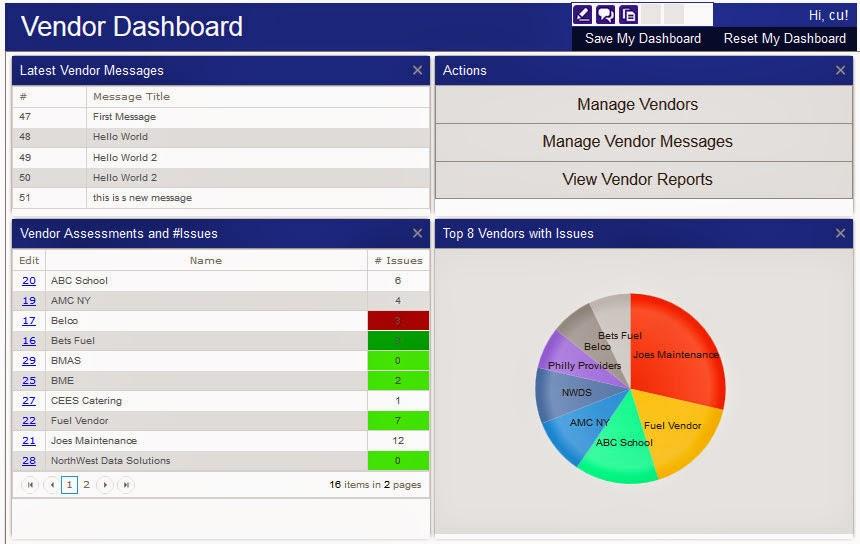 Aviation Sms Software Vendor Dashboard Aviation Safety