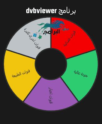 programs dvbviewer