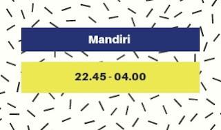 Jam Offline atm Mandiri