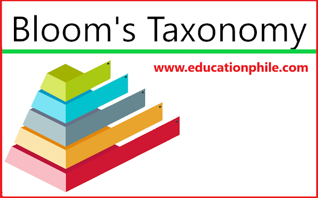 Bloom's taxonomy, blooms taxonomy, B.ed, B.ed first year bloom taxonomy, educational objectives, cognitive domain, affective domain, psycho-motor domain, MDU