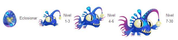 imagen del crecimiento del dragon pez linterna