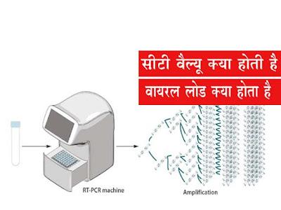 सीटी वैल्यू क्या होता है | आरटी-पीसीआर टेस्ट क्या है | RT-PCR  And CT Value Kya Hai