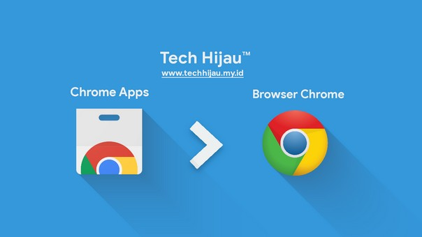 Google Chrome Apps - Tech Hijau my id