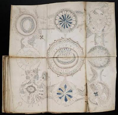 Benarkah Naskah Voynich Adalah Manual Kesehatan?