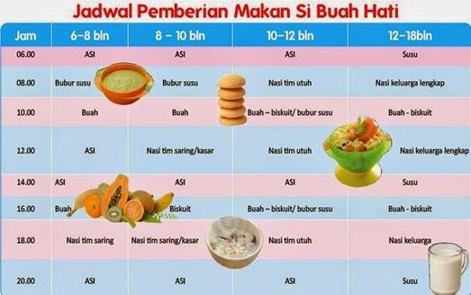 Cara Pemberian Makanan Pendamping ASI (MP-ASI)