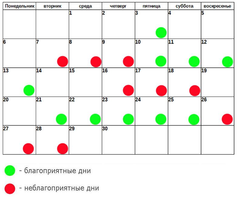 Лунный календарь.покраска волос