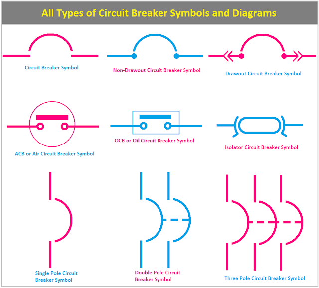 All Types of Circuit Breaker Symbols and Diagrams