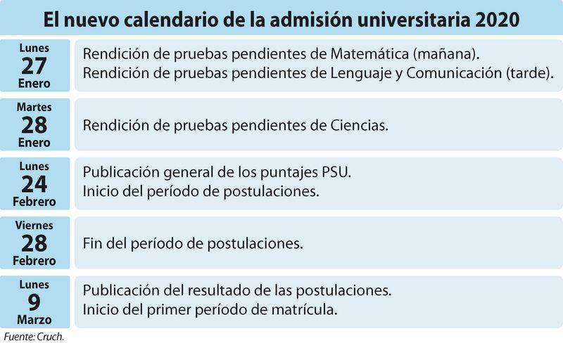 Así quedó el calendario de la PSU 2020