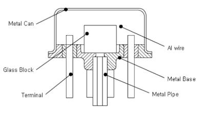 Konstruksi Sensor Manifold absolute sensor