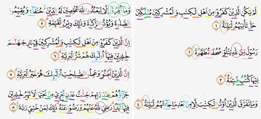 Tajwid Surat Al Bayyinah Ayat 1 8 Masrozak Dot Com