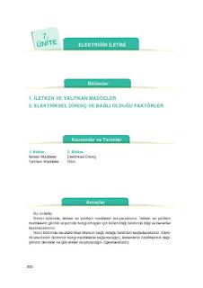7. Sınıf İngilizce Ders Kitabı Cevapları Dikey Sayfa 200