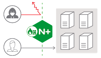 Load Balance Kominfo NGINX Plus
