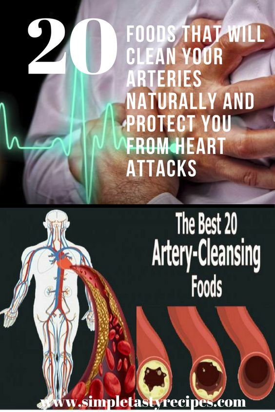 how to clear heart blockage naturally