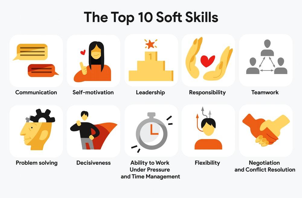 Six Phrase Soft Skills [PDF] Materials Download