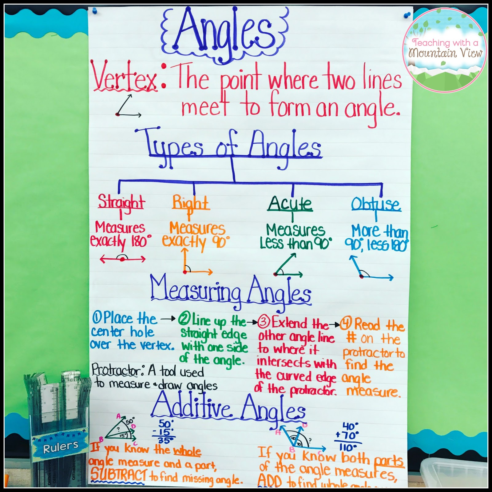 Teaching With A Mountain View Angles Angles Angles
