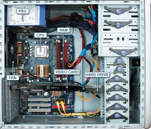 parti principali del computer
