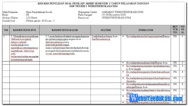 Kisi-kisi Soal PAS/ UAS IPS Kelas 9 K13 Revisi 2018