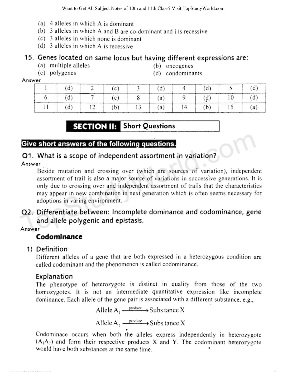 Chapter 22 - Inheritance Notes in PDF [12th Class] | Top