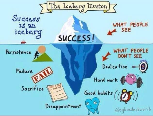 المنطق الخفي للنجاح