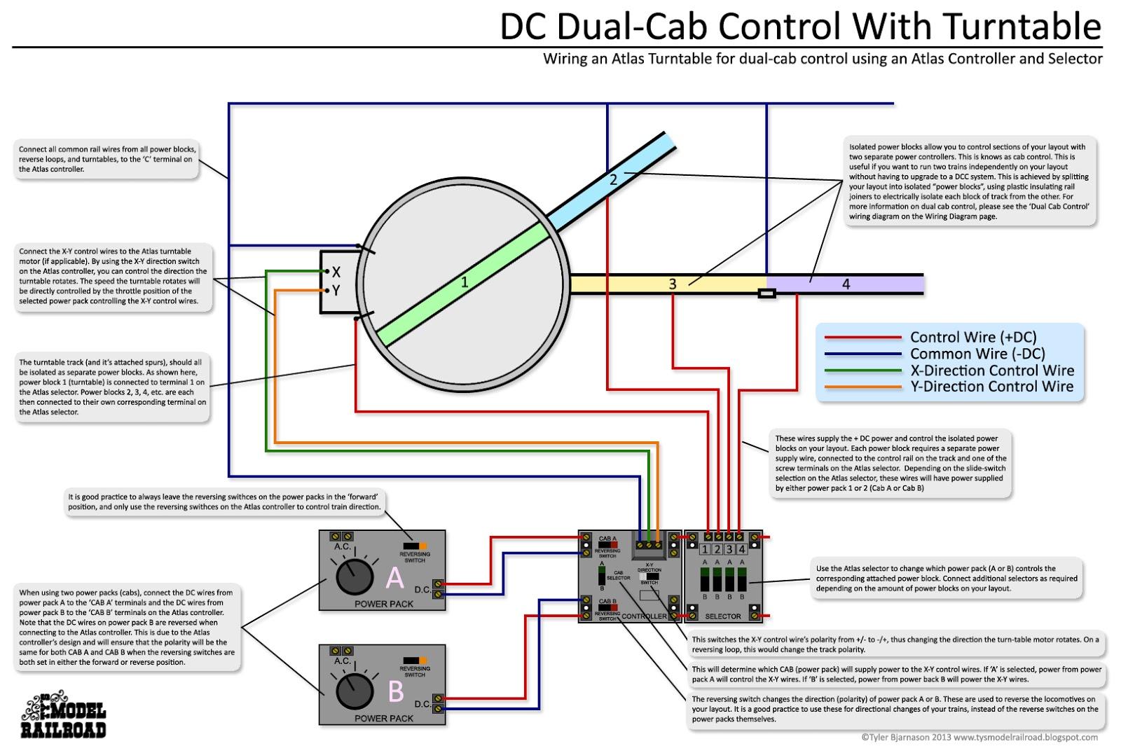 atlas controller wiring diagram