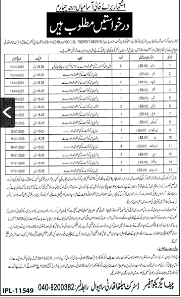 Jobs in District Health Authority Sahiwal 2019