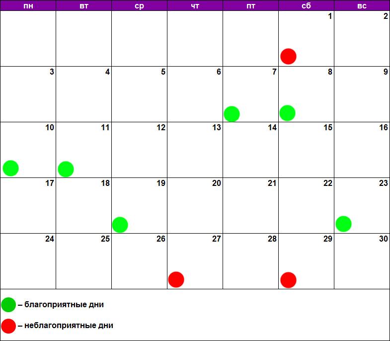 Лунный календарь похудения и диет сентябрь 2018