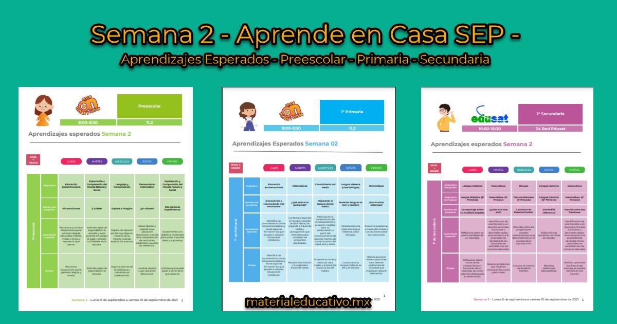 Semana 2 - Aprende en Casa SEP - Aprendizajes Esperados - Preescolar - Primaria - Secundaria