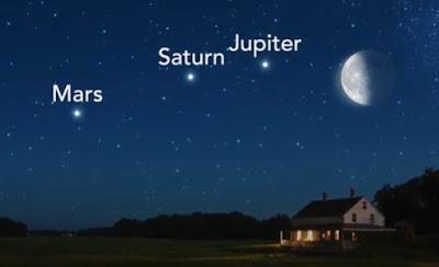 foto del cielo nocturno de mayo 2020, marte, jupiter y saturno junto a la luna