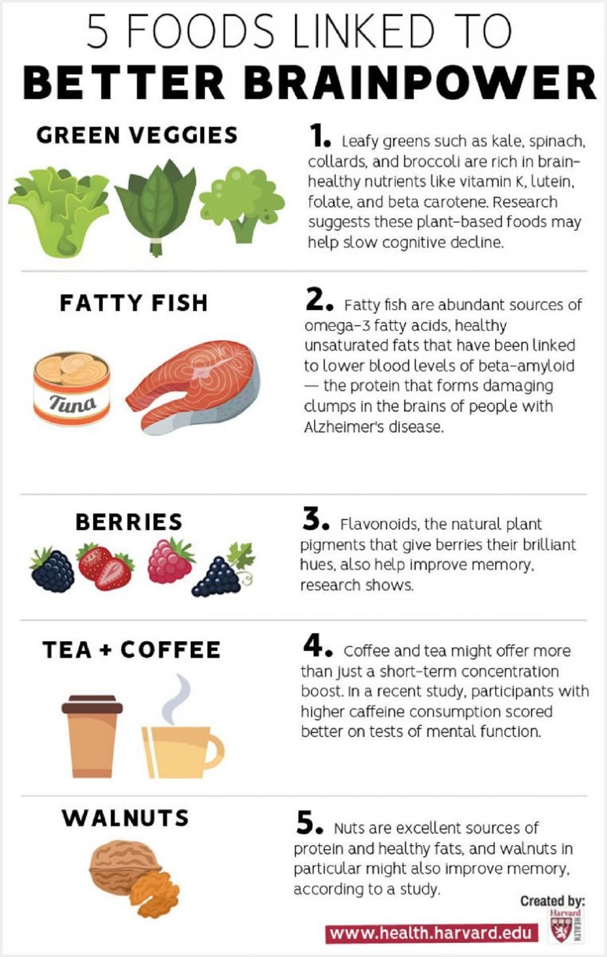 foods-linked-to-better-brainpower-infographic