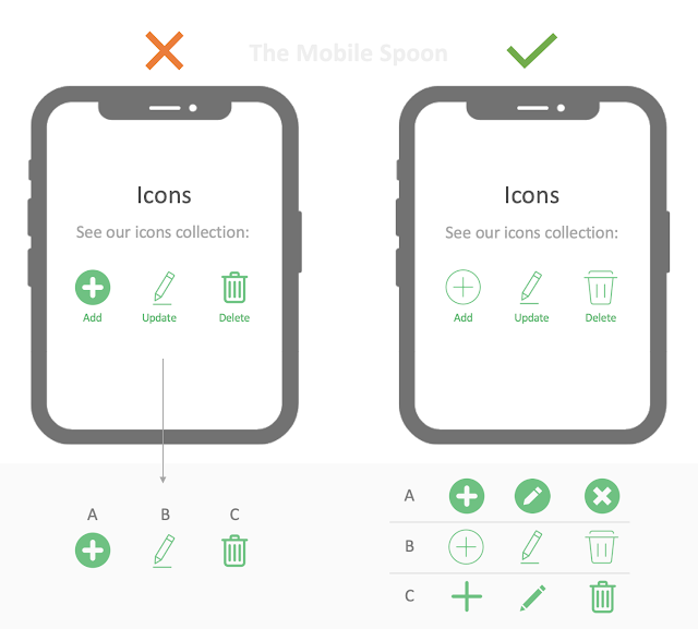 Visually distorted - make sure to select icons that share the same color palette, theme shape, weight, and line width.