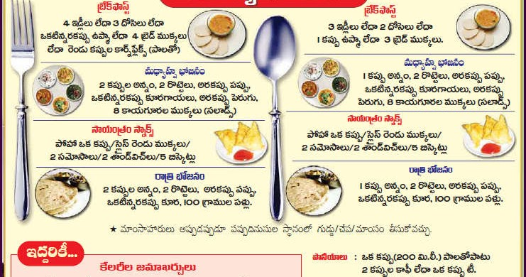 Chodavaramnet telugu health tips for food items to be taken in  routine day men and women detailed chart given also rh chodavaramnetspot