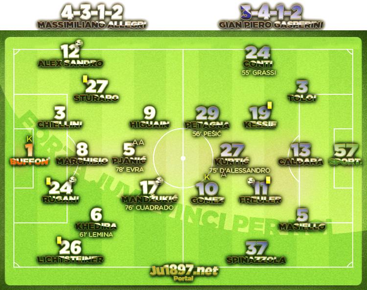 Serie A 2016/17 / 15. kolo / Juventus - Atalanta 3:1 (2:0)