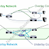 Difference between Underlay and Overlay Networks