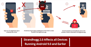 Android Vulnerability StandHogg Allow Attackers to Data Mine Your Device