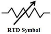 Difference Between RTD (Resistance Thermometer) & Thermistor