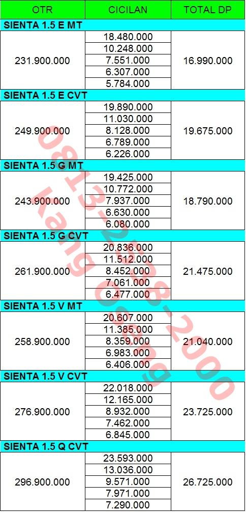 Paket Kredit Toyota Sienta Bandung 2017, Harga, Cicilan dan Dp Murah.