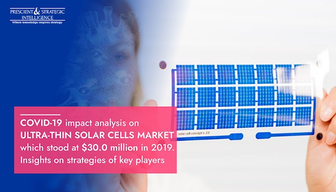 Demand for Ultra-Thin Solar Cells Highest in Asia-Pacific