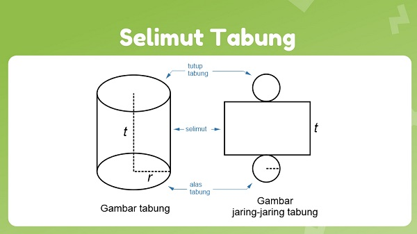 Selimut tabung