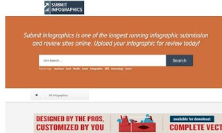 submit infographic in submitinfographics.com