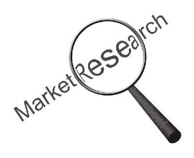 Khảo sát thị trường