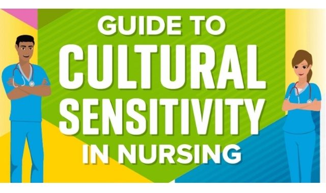 Cultural Sensitivity and Nursing in the United States