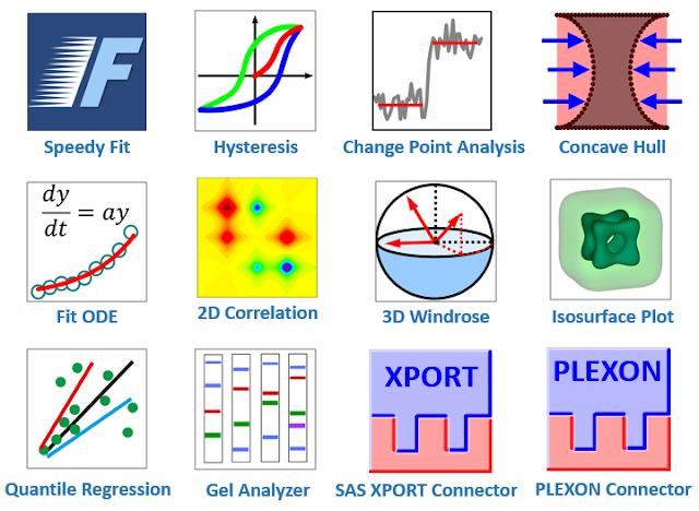 Một số hướng dẫn xử lý số liệu thường dùng trong phân tích phổ IR, XPS, XRD