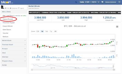 Deposit rupiah bitcoin