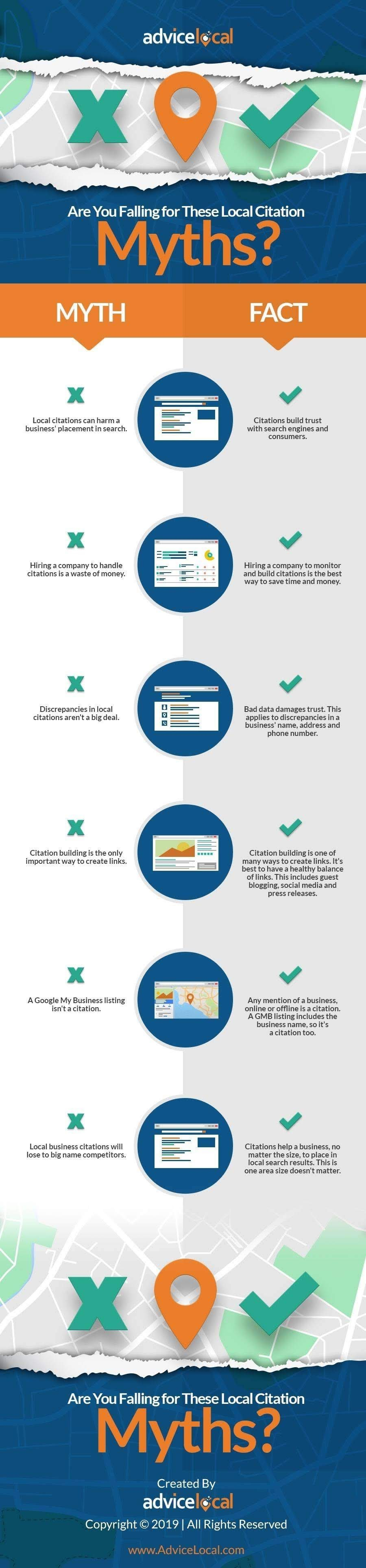 Are You Falling for These Local Citation Myths? #infographic