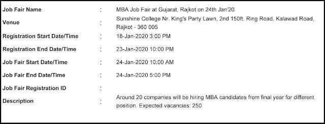Rajkot MBA Rojgar Mela