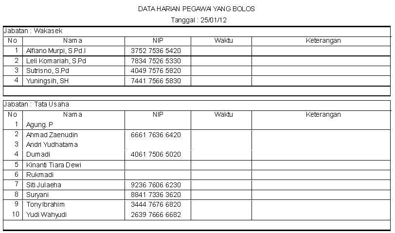 Sistem Informasi Absensi Pegawai Download Contoh Skripsi Dan Tugas Akhir Jurusan Teknik Software Sistem Informasi Sekolah Plus Sms Gateway Sistem Barcode