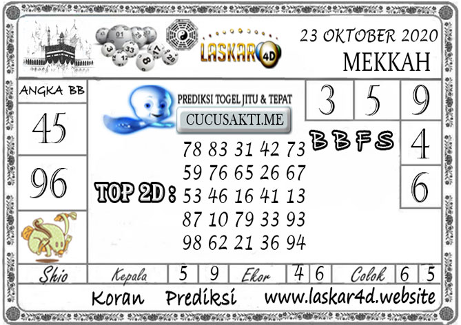 Prediksi Togel MEKKAH LASKAR4D 23 OKTOBER 2020