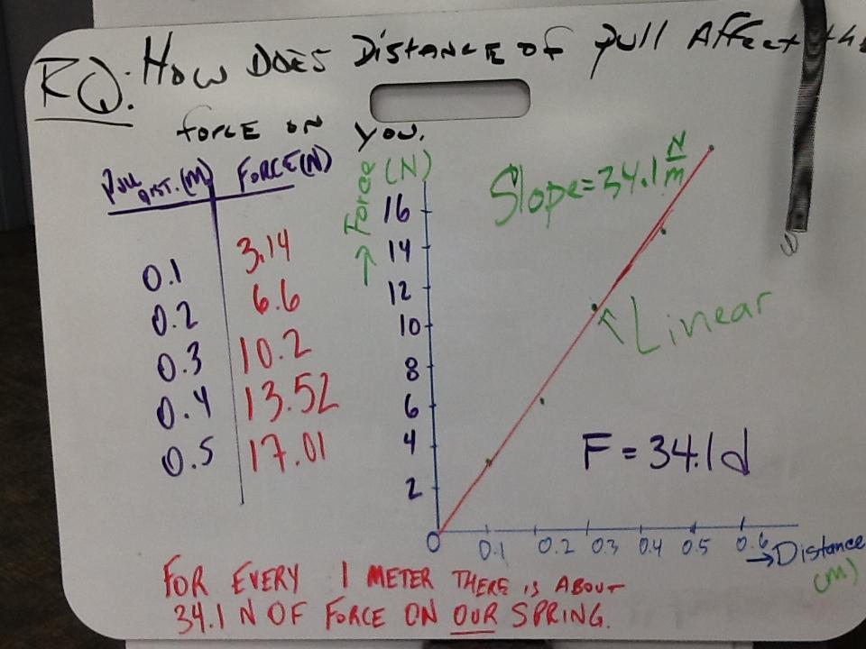 9+ [ Energy Model Worksheet 3 Answers ] | tenth grade lesson ...