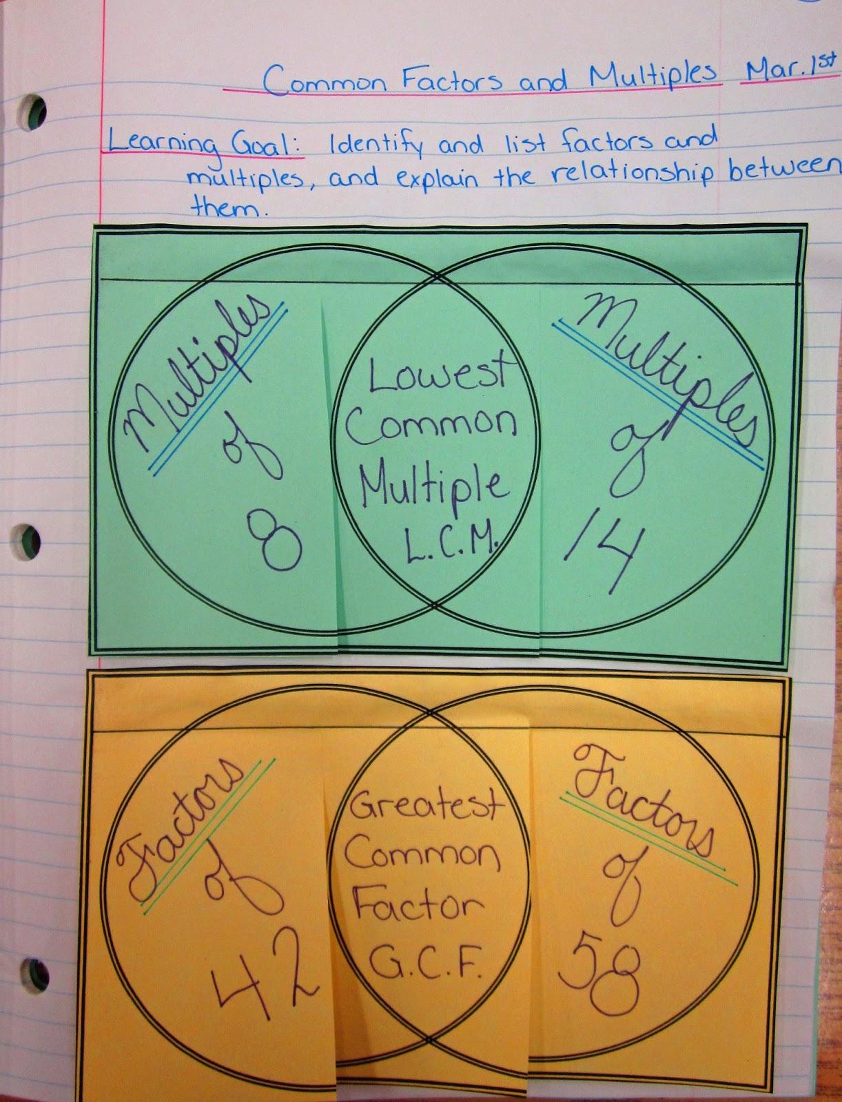 Venn Diagram Bulletin Board Cilia Nose Runde 39s Room Math Journal Sundays Factors And Multiples