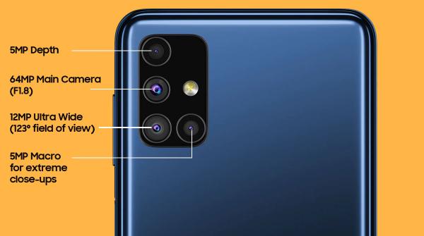 Samsung Galaxy M51 specification